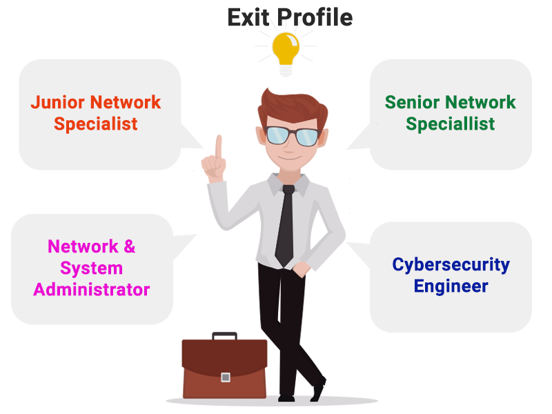 Certified course in networking in kolkata